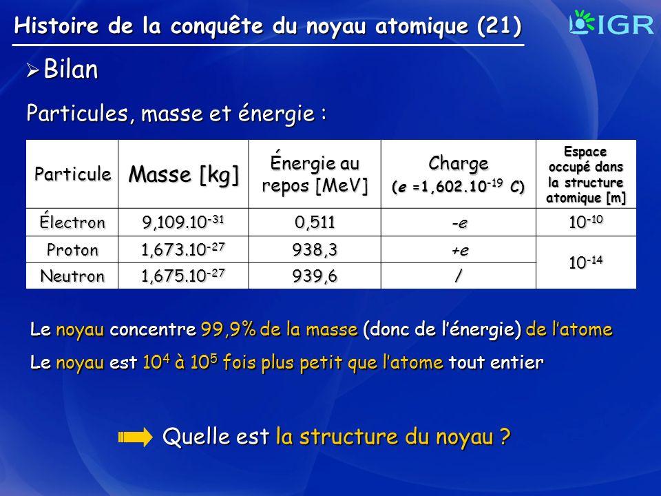 Espace occupé dans la structure atomique [m]